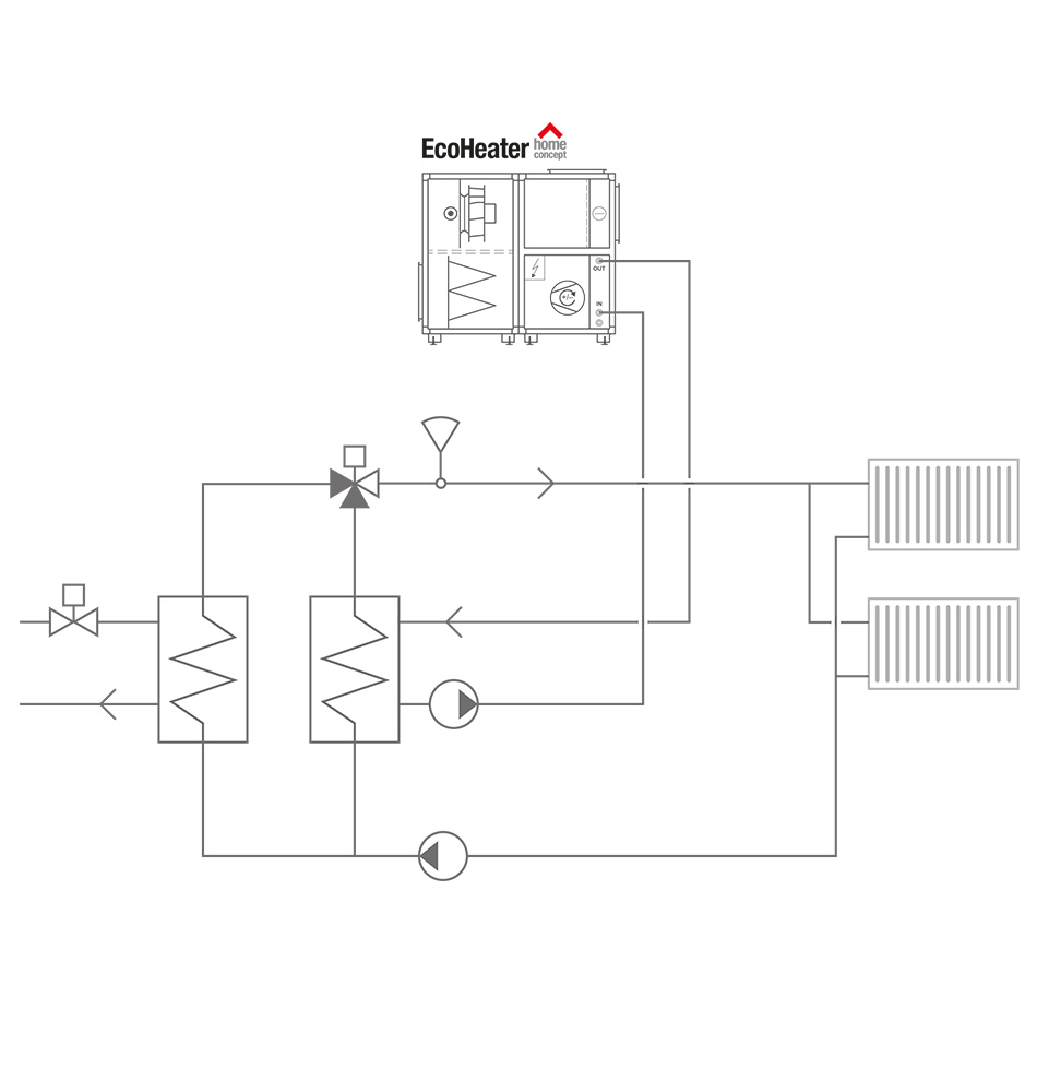 Home Concept Circuit Diagram Of The Proposed Aluminum Cooking Engine Using An Ecoheater Is Connected In Parallel To Radiator