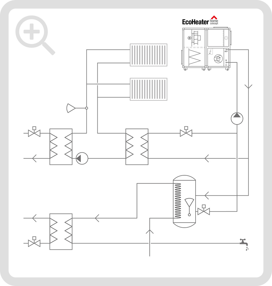 Schematic connection diagram 3